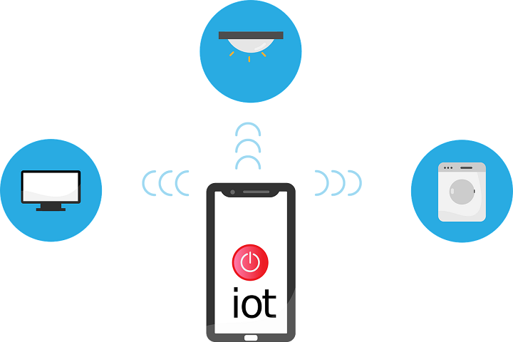 Internet Of Things - IoT Devices